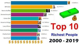 Top 10 Richest People in the World 2000 - 2019