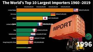 Top 10 Country Total Imports Ranking History (1960-2019)