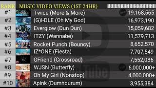 [TOP 10] Most Viewed Music Video in First 24 Hours (Girl Group)