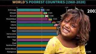 Top 15 poorest countries in the world (1990-2020) check your country.
