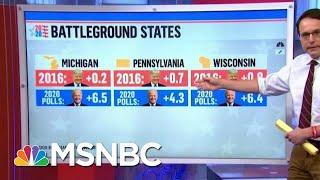 What Polling Averages Tell Us About The 2020 Race | Morning Joe | MSNBC