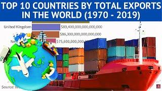 Top 10 Countries by Total Exports in the world (1970 - 2019) | Country Comparison | Vital Statistics
