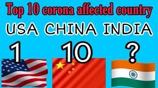 Top 10 corona country update ,corona affected countries hindi | study thought | india corona update