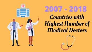Top 10 Countries with Highest Number of Medical Doctors (per 10,000 people) 全球前十名醫生數最多的國家