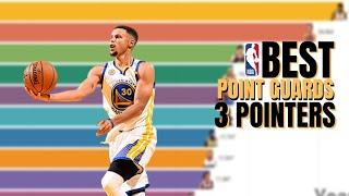 Best Point Guards of All Time: Three Point Shots Made Per Year