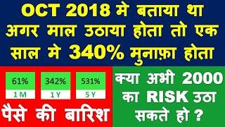 Share which has given 340% return in one year   best multibagger stock 2020   top shares to buy now