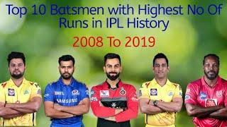 Top 10 Batsmen with Highest Number of Runs in the history of Ipl