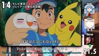 Top Pokemon Anime Openings (Party Ranking)