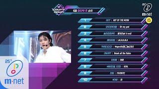 What are the TOP10 Songs in 5th week of April? M COUNTDOWN 200430 EP.663