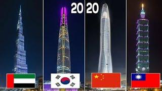 Top 10 tallest building in the world 2020 | world tallest buildings