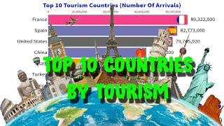 Top 10 Countries By Tourism (Number of Arrivals) || World Statistics
