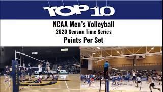Men's NCAA Volleyball:  Top Ten Point Scorers by Week