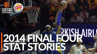 2014 Final Four Stat Stories