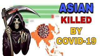 Top 10 Asian Countries with Highest Number Of Death By a Coronavirus | Top Death By COVID-19 In Asia