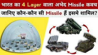 DRDO Air Defence Systems - How Good Is Indian Air Defence Systems? Indian Future Air Defence System