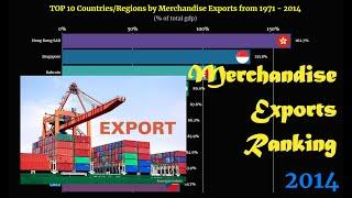 Merchandise Exports Ranking | TOP 10 Country from 1971 to 2014
