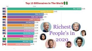 (UPDATED!) Top 10 Richest People in the World 2000 - 2020 | Forbes List.