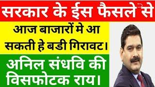 share market update, Anil Singhvi view on Tomorrow share market, Nifty, Banknifty Support.