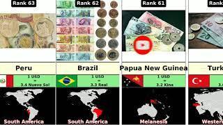 Loại Tiền Tệ Nào Có Giá Trị Nhất Thế Giới?