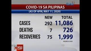 GMA NEWS COVID-19 Bulletin: Philippines' COVID-19 cases top 11,000; recoveries near 2,000