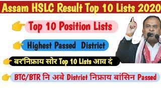 SEBA HSLC AHM Top 10 List 2020| HSLC Toppers Lists 2020| Assam HSLC Top 10 List 2020|AdvanceBodoland