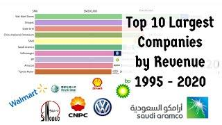 TOP 10 Largest Companies 1995 - 2020