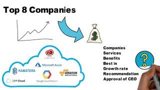 Top 8 Cloud Service Providers In Cloud Computing in Hindi || 2020  [Animation]