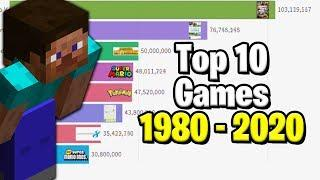 Top 10 Best Selling Video Games of All Time - 1980 to 2020