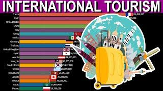 International tourism: Number of arrivals | Top 10 countries with there top 5 places to visit
