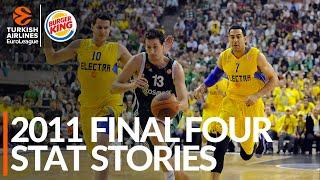 2011 Final Four Stat Stories