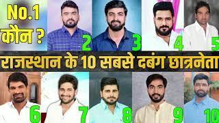 राजस्थान के top10 छात्र नेता top 10 student leaders in Rajasthan Ravindr Singh Bhati