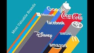 TOP 10 VALUABLE COMPANIES IN THE WORLD