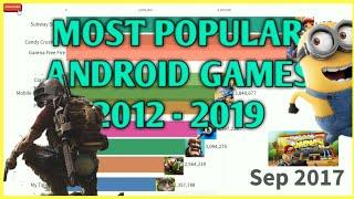 Most Popular Android Game 2012 - 2019. Best Android Games. Top 10 Android Games 2019.