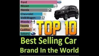 Best Selling Car Brand in the world | Top 10 Car Brand In the World