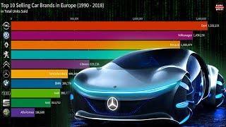Top 10 Biggest Car Manufacturers in Europe (1990 - 2018)