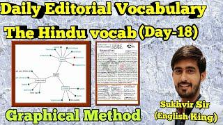 Daily editorial vocabulary series   day-18   The hindu newspaper vocabulary series   graph method