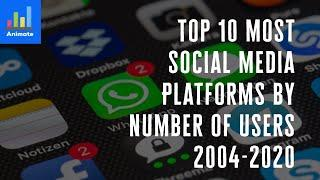 Top 10 Most Popular Social Media Platforms by number of users  | TIDA Animated Stat (2004-2020)