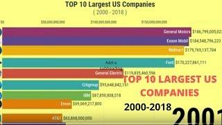 Top 10 Largest US Companies (2000-2018)