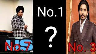 Top 10 Punjabi songs of the month l top 10 Punjabi songs 2021 l Karan aujla l Sidhu moose wala l