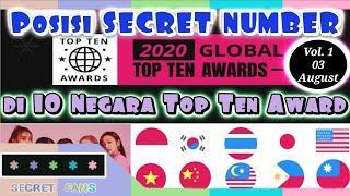 [ 03 August ] Posisi Secret Number di 10 Negara - Top Ten Award 2020.