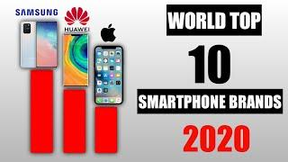 Top Smartphone Brand in the world 2020 || World top 10 mobile companies 2020 August ||